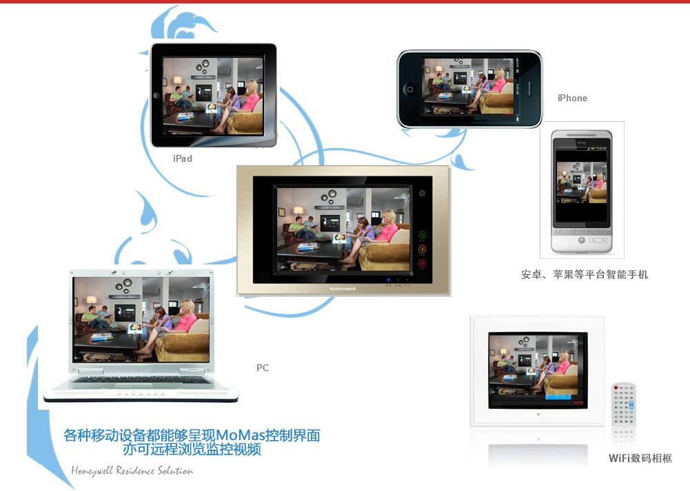 pg电子APP智能家居系统